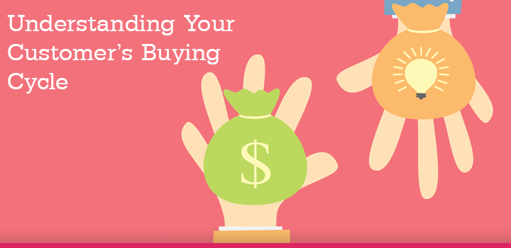 Understanding your customer's buying cycle
