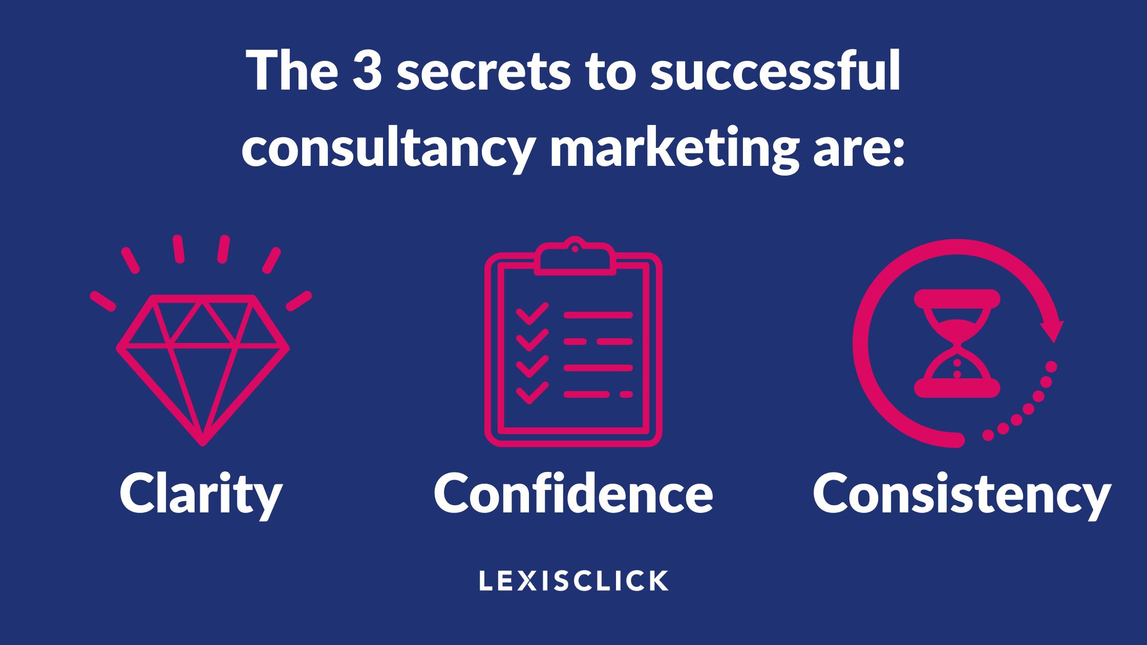 The 3 secrets to successful consultancy marketing are: