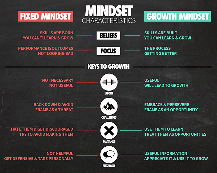 Growth-Mindset-Poster-Dark