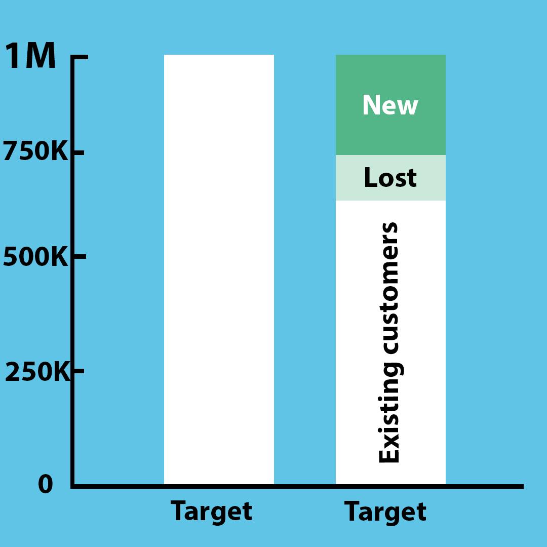 target graph 2