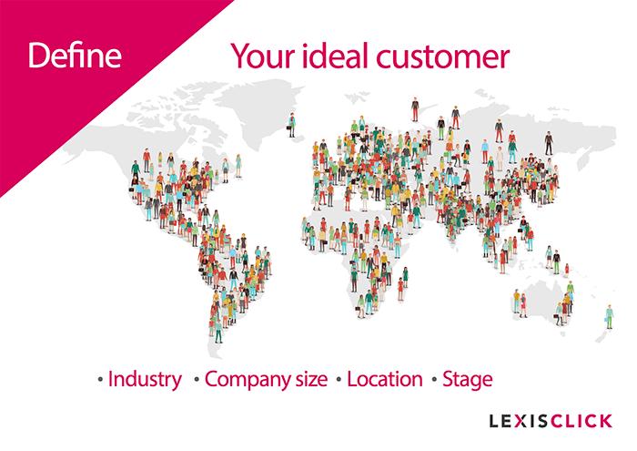 linkedin-marketing-plan-define-customers.png
