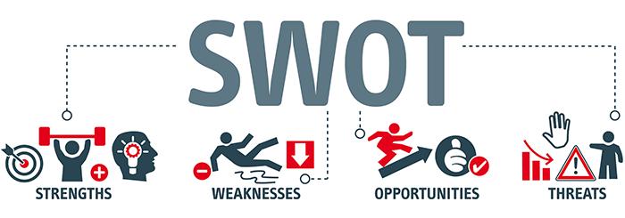 swot-analysis-competitive-analysis